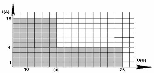 источник тока 15 в 100 а москва: