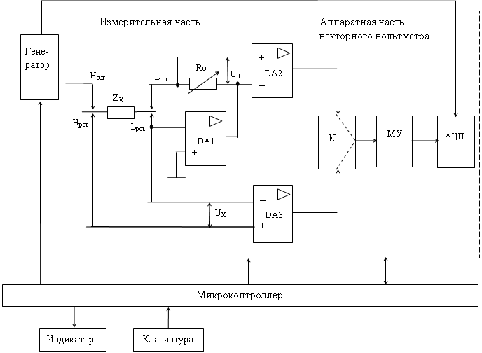 Структурная схема цифрового прибора фото 609